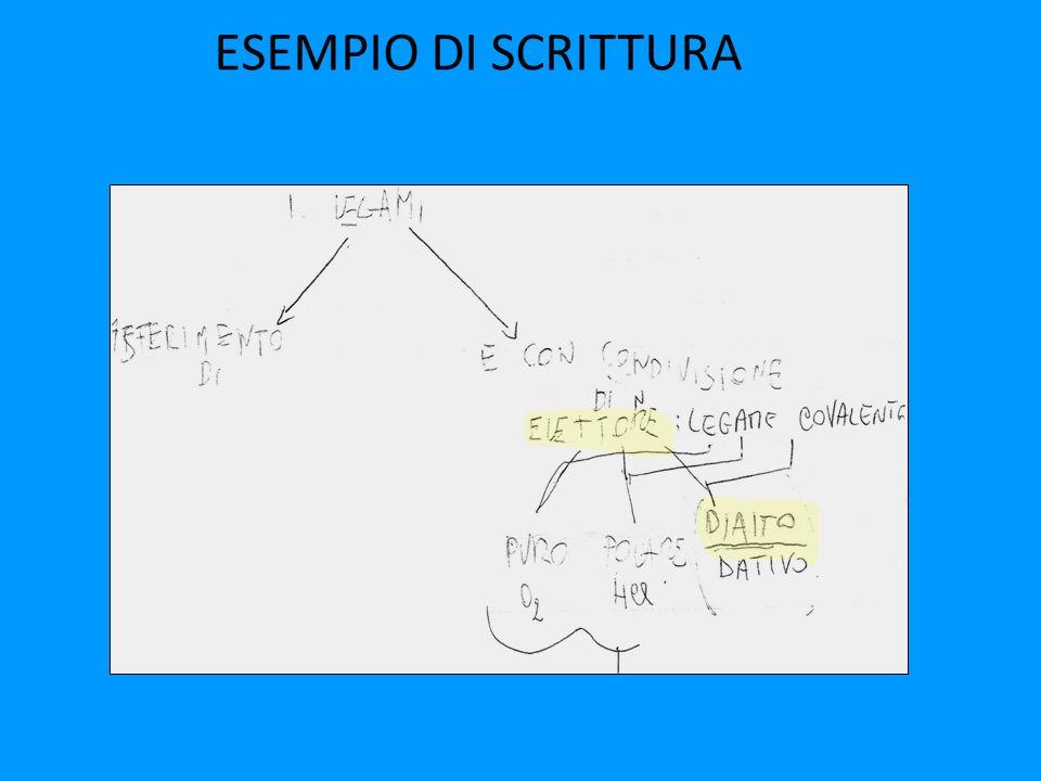 ESEMPIO DI SCRITTURA