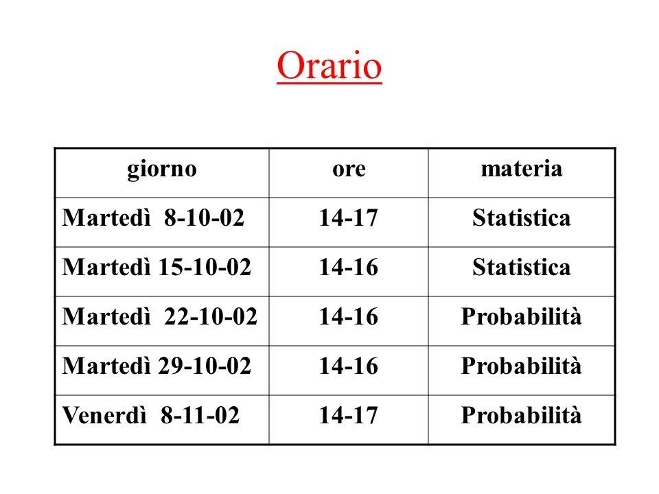 Orario giorno ore materia Martedì 8-10-02 14-17 Statistica