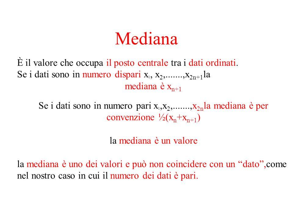 Mediana È il valore che occupa il posto centrale tra i dati ordinati.