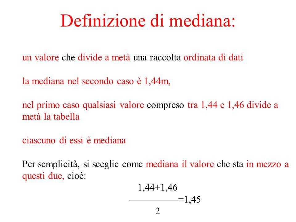 Definizione di mediana: