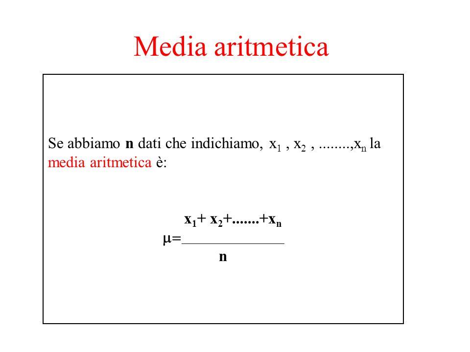 Media aritmetica Se abbiamo n dati che indichiamo, x1 , x2 , ........,xn la media aritmetica è: x1+ x2+.......+xn.