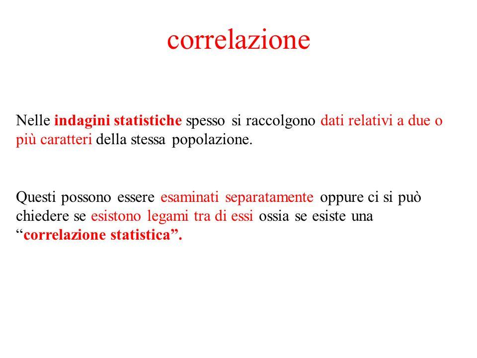 correlazione Nelle indagini statistiche spesso si raccolgono dati relativi a due o più caratteri della stessa popolazione.