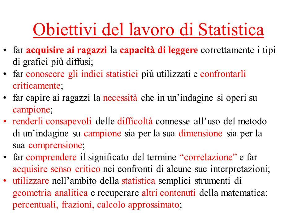 Obiettivi del lavoro di Statistica