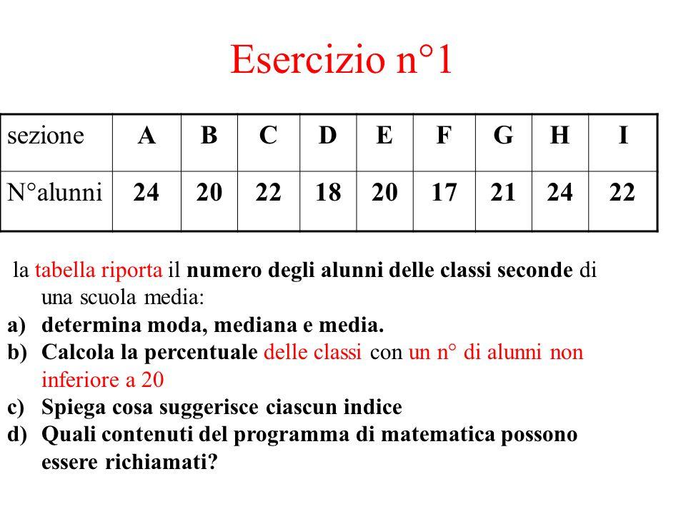 Esercizio n°1 sezione A B C D E F G H I N°alunni 24 20 22 18 17 21