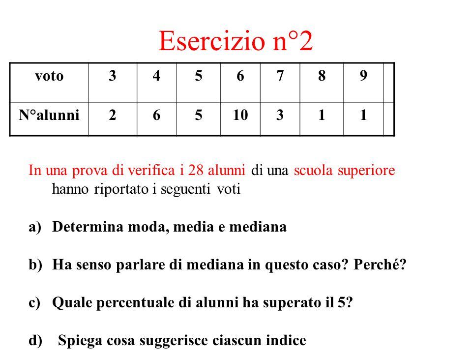 Esercizio n°2 voto 3 4 5 6 7 8 9 N°alunni 2 10 1