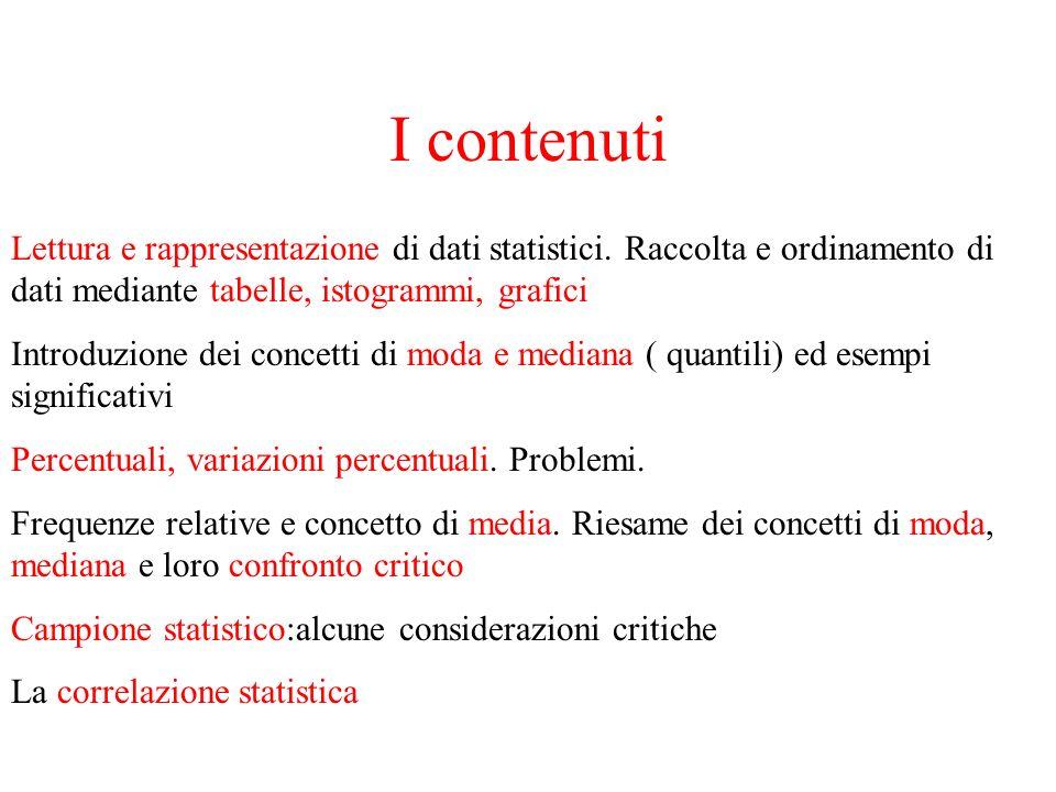 I contenuti Lettura e rappresentazione di dati statistici. Raccolta e ordinamento di dati mediante tabelle, istogrammi, grafici.