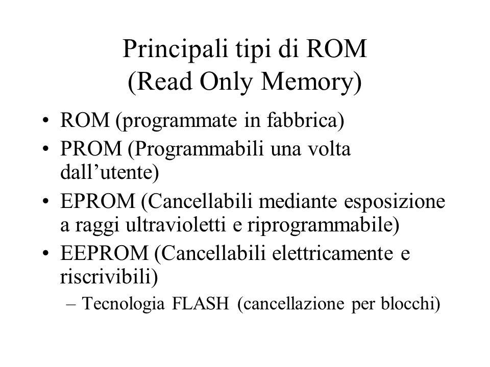 Principali tipi di ROM (Read Only Memory)