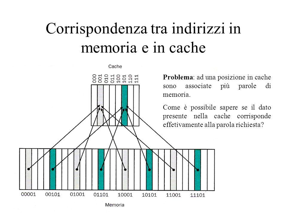Corrispondenza tra indirizzi in memoria e in cache