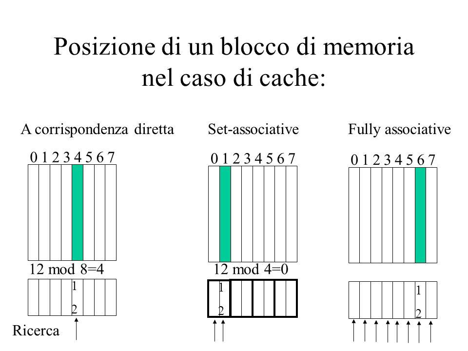 Posizione di un blocco di memoria nel caso di cache: