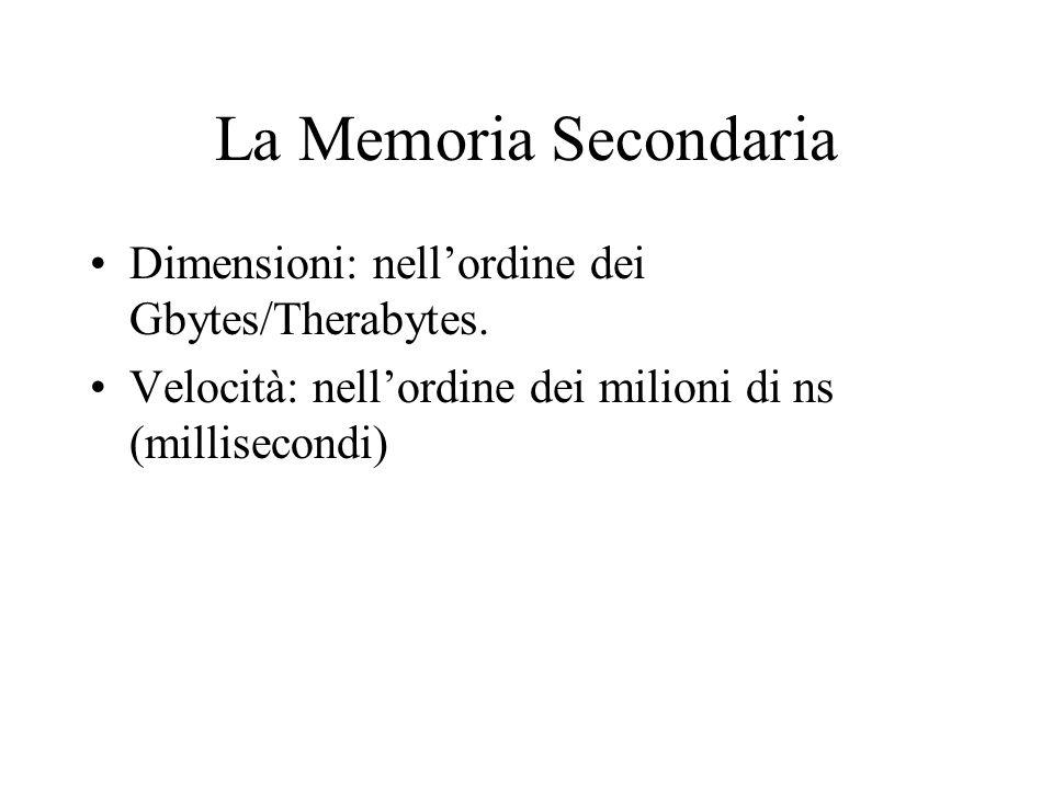 La Memoria Secondaria • Dimensioni: nell'ordine dei Gbytes/Therabytes.