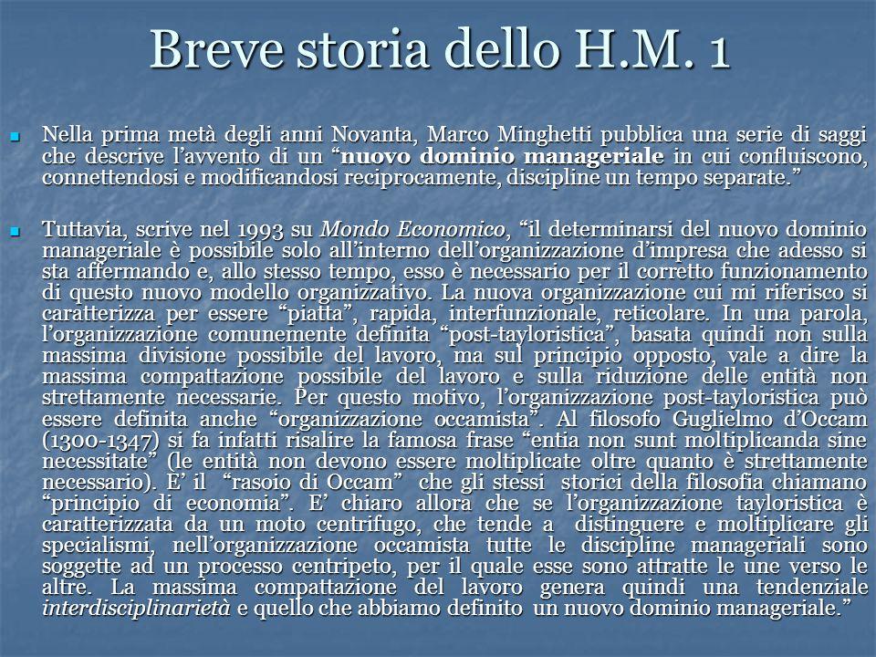Breve storia dello H.M. 1