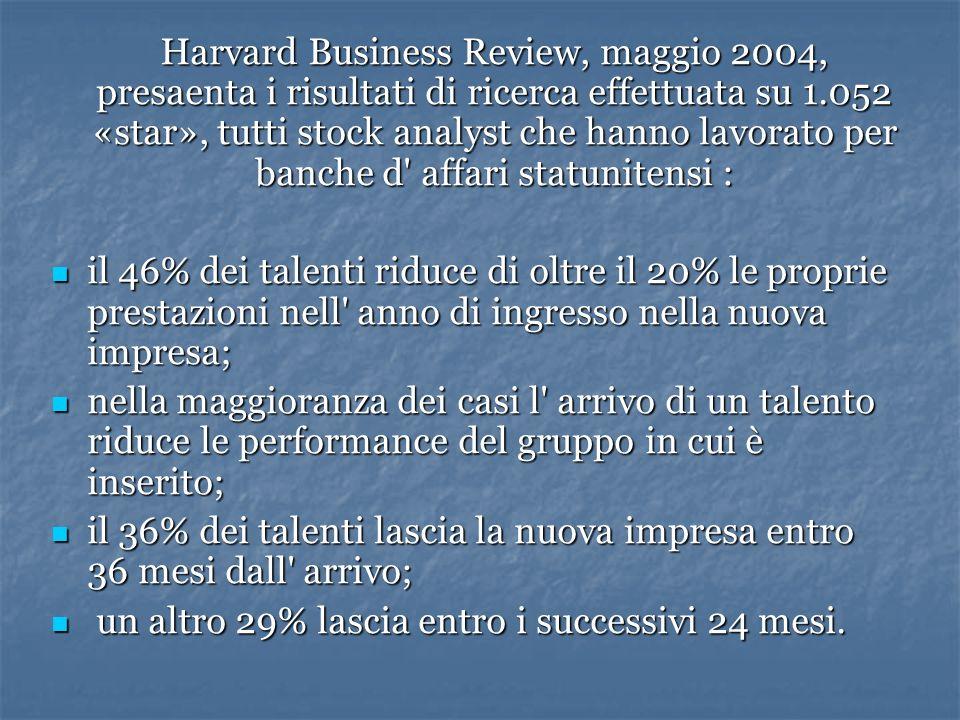 Harvard Business Review, maggio 2004, presaenta i risultati di ricerca effettuata su 1.052 «star», tutti stock analyst che hanno lavorato per banche d affari statunitensi :