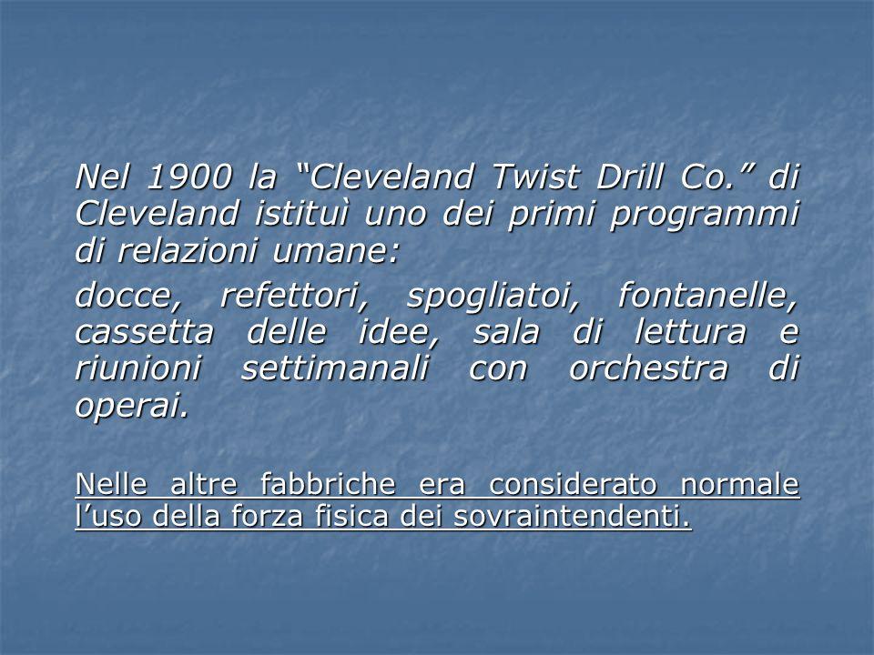 Nel 1900 la Cleveland Twist Drill Co