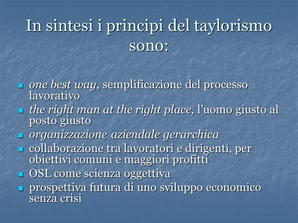 In sintesi i principi del taylorismo sono: