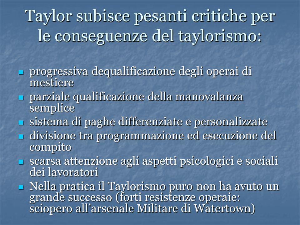 Taylor subisce pesanti critiche per le conseguenze del taylorismo: