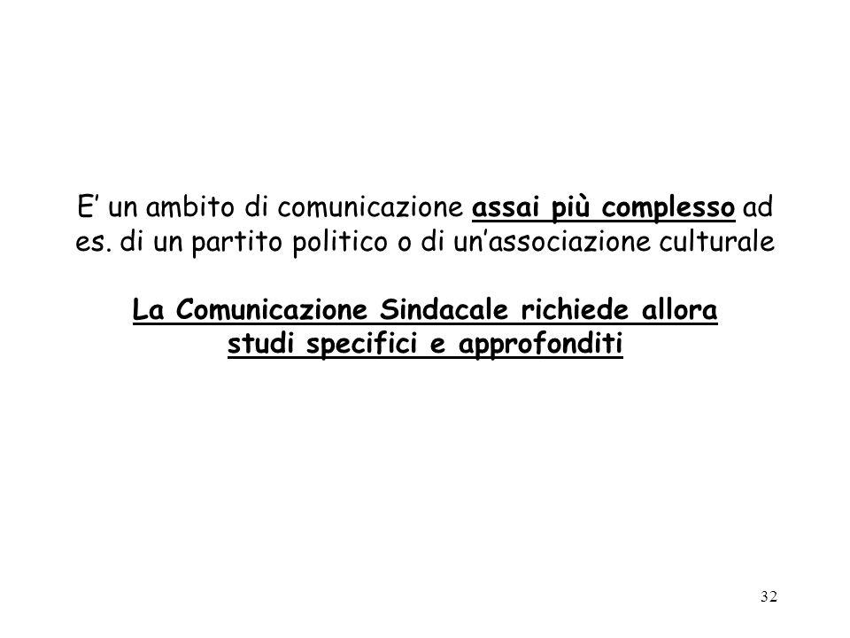 E' un ambito di comunicazione assai più complesso ad es