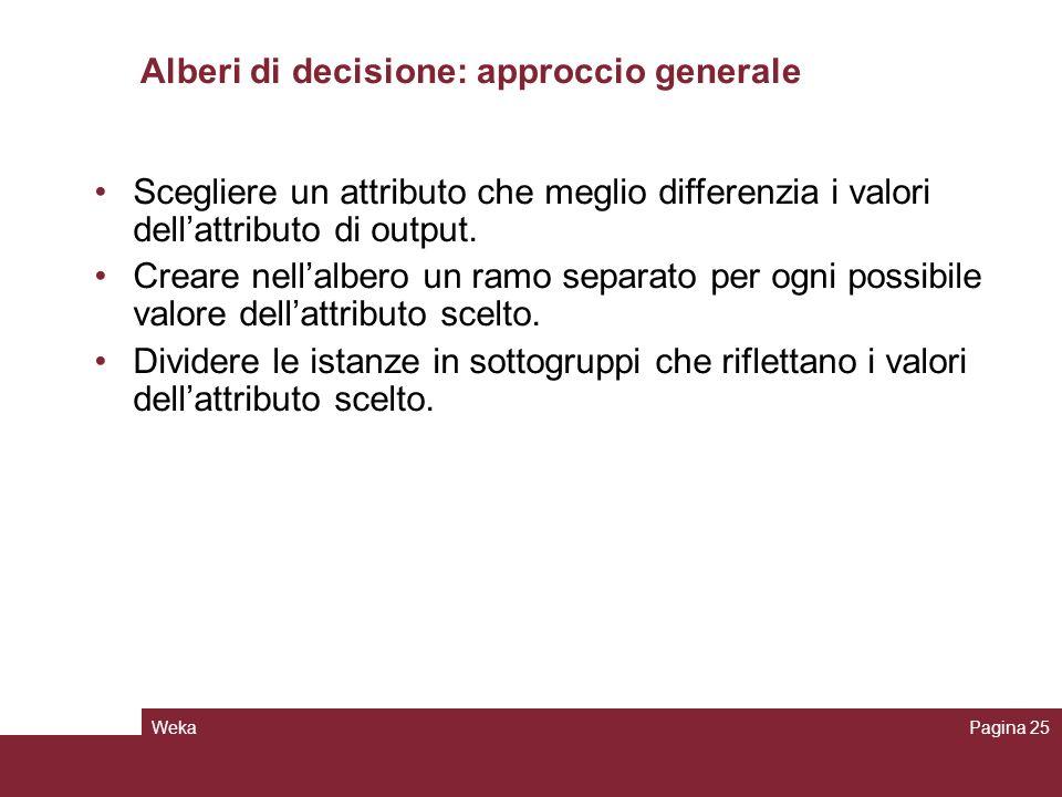 Alberi di decisione: approccio generale