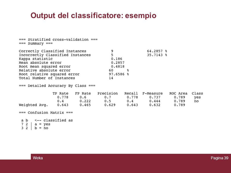 Output del classificatore: esempio