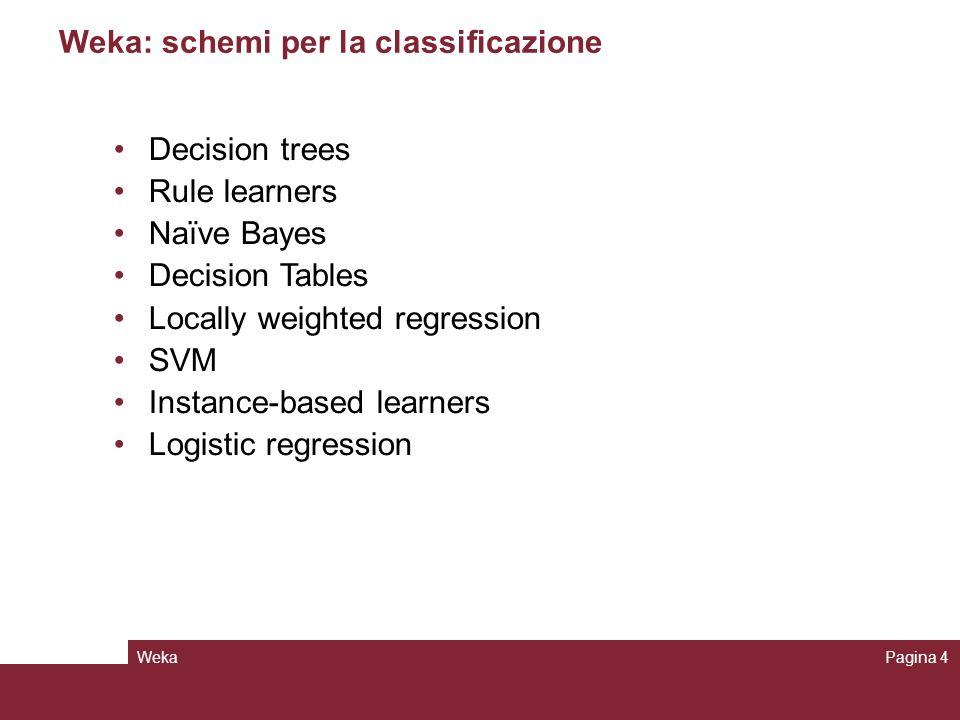 Weka: schemi per la classificazione