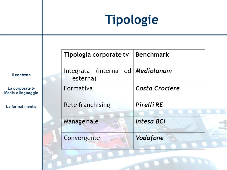 Tipologie Tipologia corporate tv Benchmark