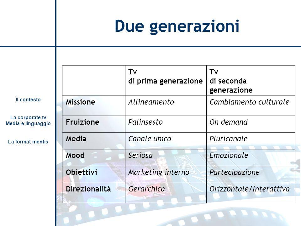 Due generazioni Tv di prima generazione di seconda generazione