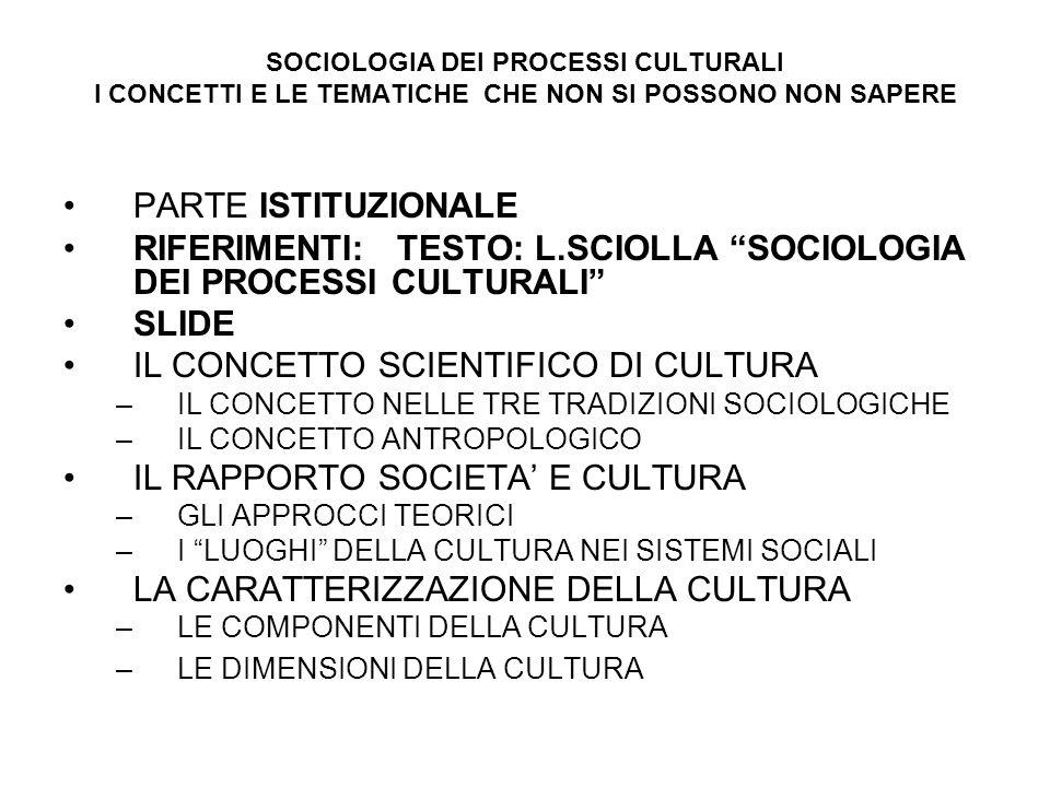 RIFERIMENTI: TESTO: L.SCIOLLA SOCIOLOGIA DEI PROCESSI CULTURALI