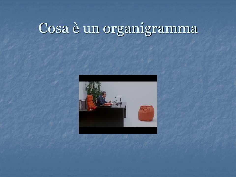 Cosa è un organigramma