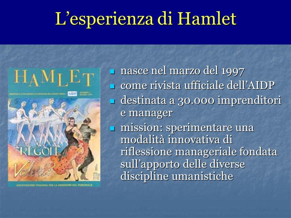 L'esperienza di Hamlet