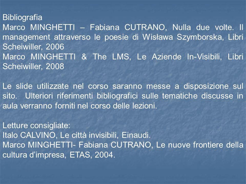 Bibliografia Marco MINGHETTI – Fabiana CUTRANO, Nulla due volte. Il management attraverso le poesie di Wisława Szymborska, Libri Scheiwiller, 2006.