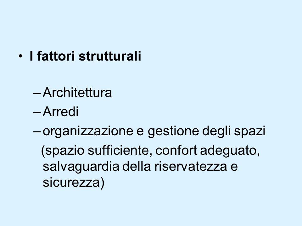 I fattori strutturali Architettura. Arredi. organizzazione e gestione degli spazi.