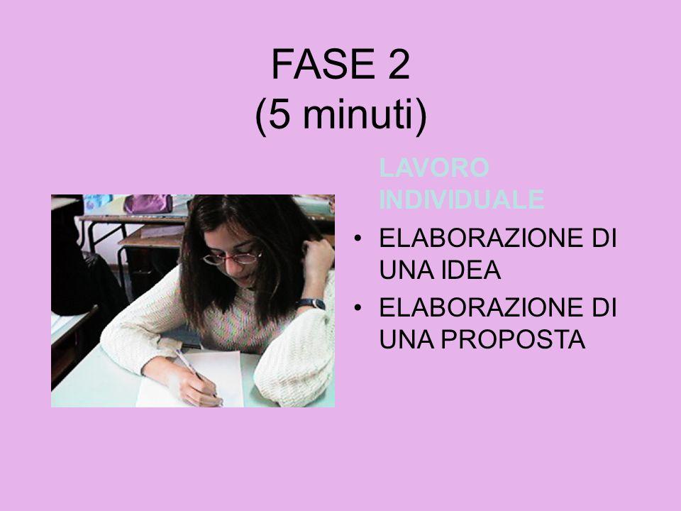 FASE 2 (5 minuti) LAVORO INDIVIDUALE ELABORAZIONE DI UNA IDEA