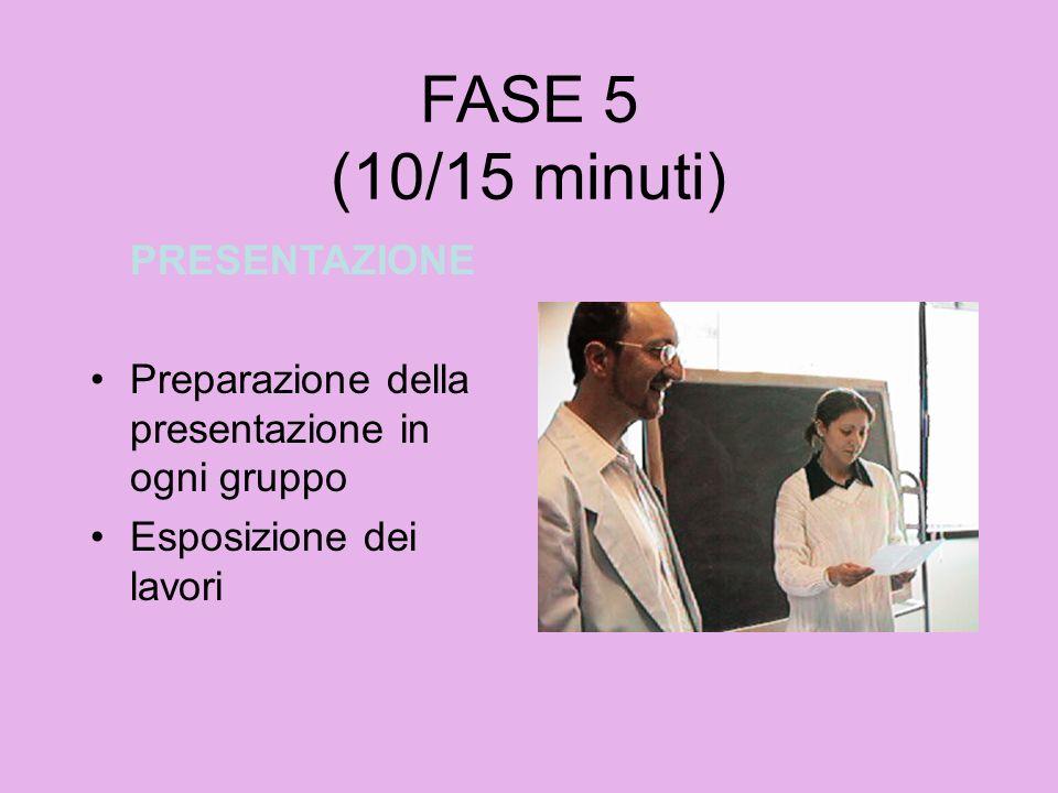 FASE 5 (10/15 minuti) PRESENTAZIONE