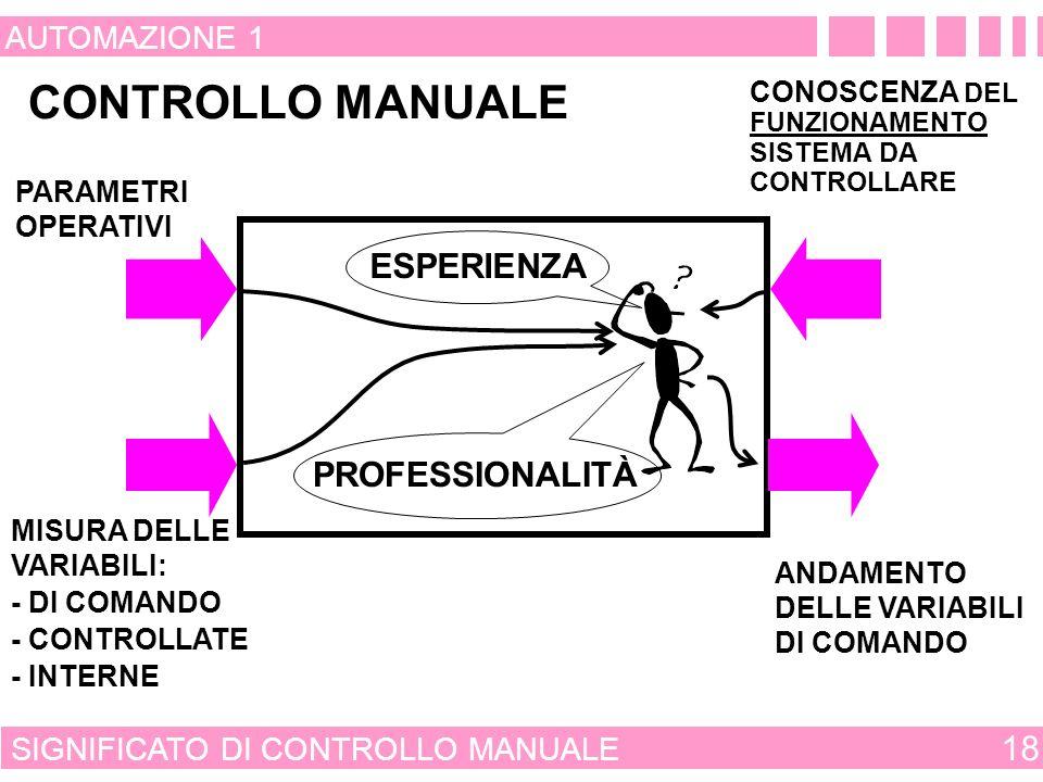 CONTROLLO MANUALE ESPERIENZA PROFESSIONALITÀ 18 AUTOMAZIONE 1