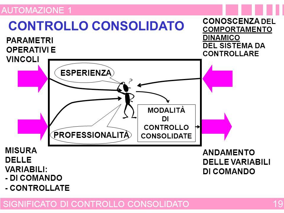 CONTROLLO CONSOLIDATO