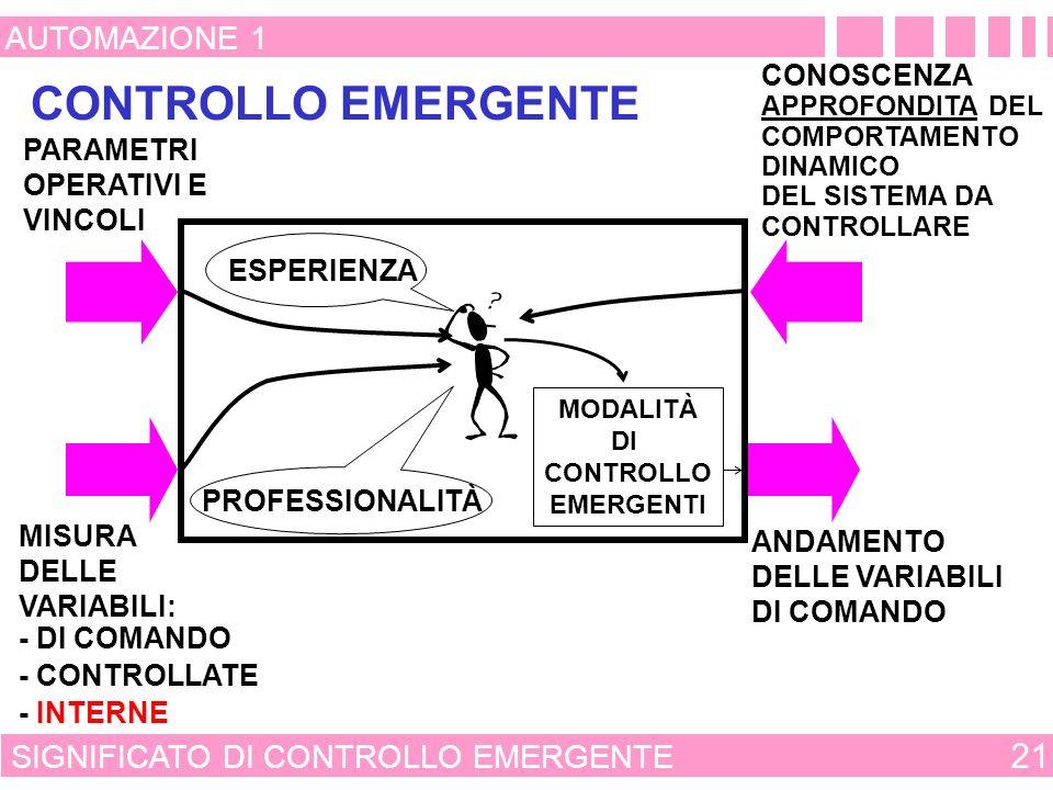 CONTROLLO EMERGENTE 21 AUTOMAZIONE 1