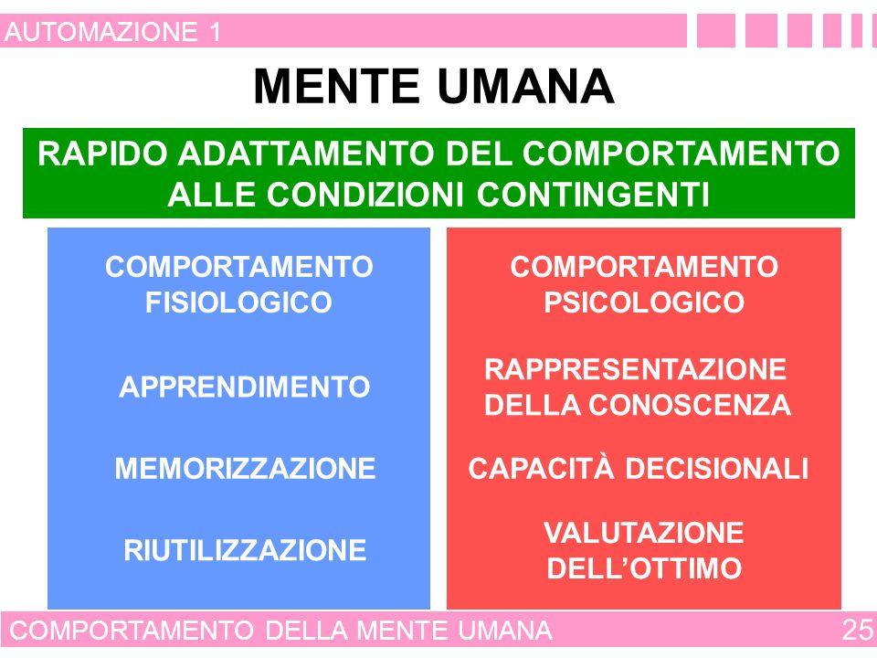 RAPIDO ADATTAMENTO DEL COMPORTAMENTO ALLE CONDIZIONI CONTINGENTI