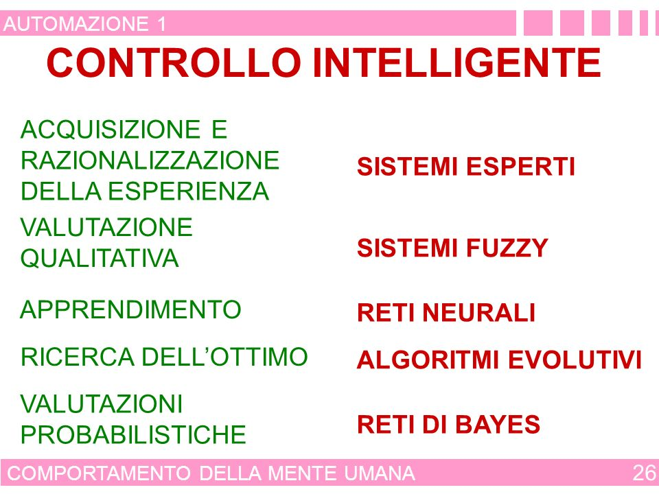 CONTROLLO INTELLIGENTE