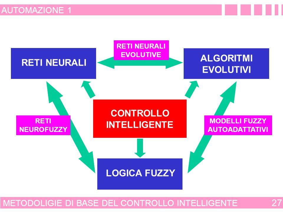APPRENDIMENTO RETI NEURALI ALGORITMI EVOLUTIVI OTTIMIZZAZIONE