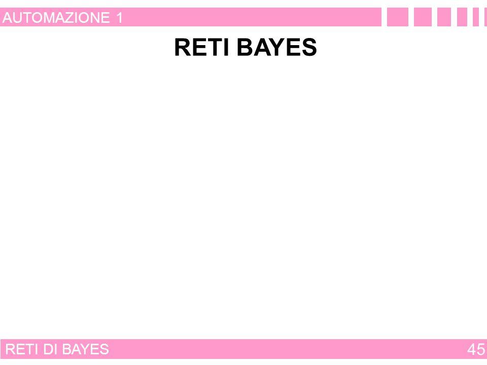 AUTOMAZIONE 1 RETI BAYES RETI DI BAYES 45
