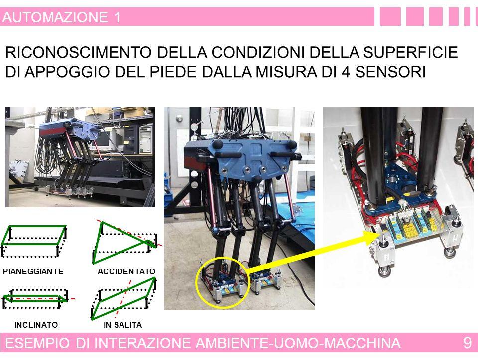 AUTOMAZIONE 1 RICONOSCIMENTO DELLA CONDIZIONI DELLA SUPERFICIE DI APPOGGIO DEL PIEDE DALLA MISURA DI 4 SENSORI.