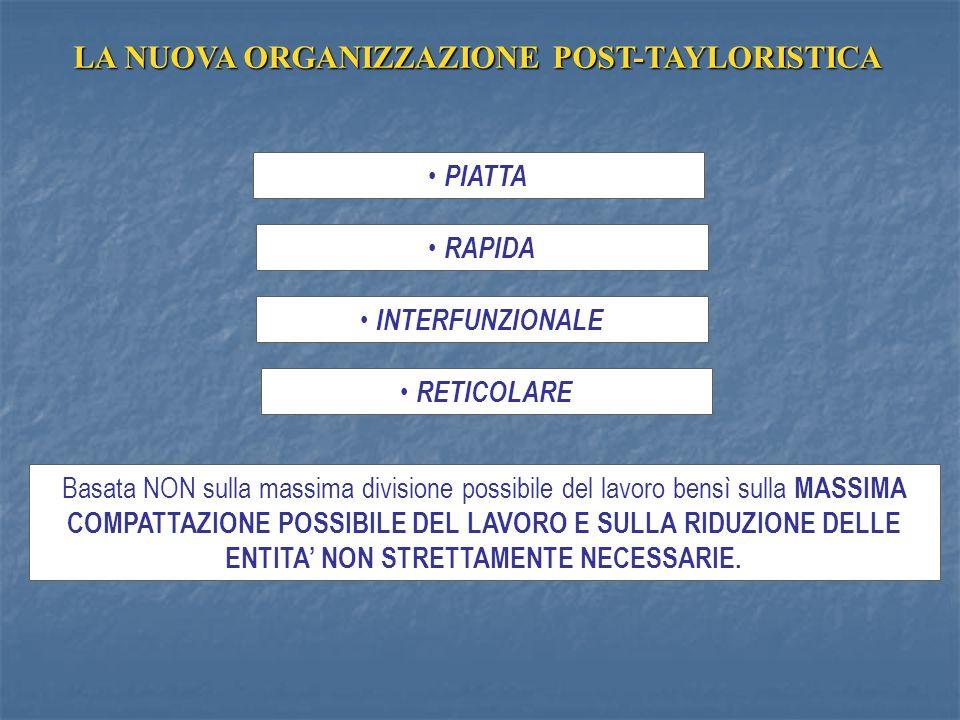 LA NUOVA ORGANIZZAZIONE POST-TAYLORISTICA