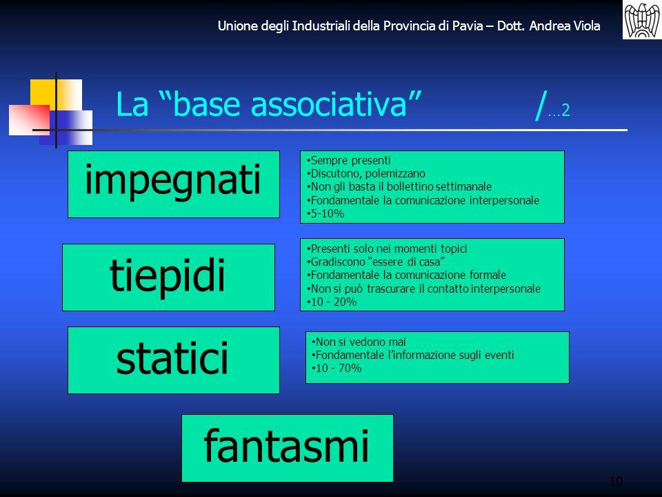 La base associativa /…2