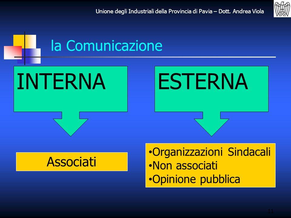 INTERNA ESTERNA la Comunicazione Associati Organizzazioni Sindacali
