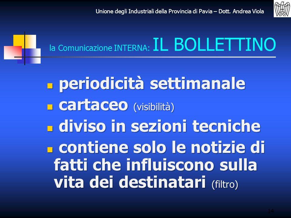 la Comunicazione INTERNA: IL BOLLETTINO