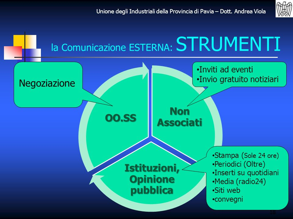 la Comunicazione ESTERNA: STRUMENTI