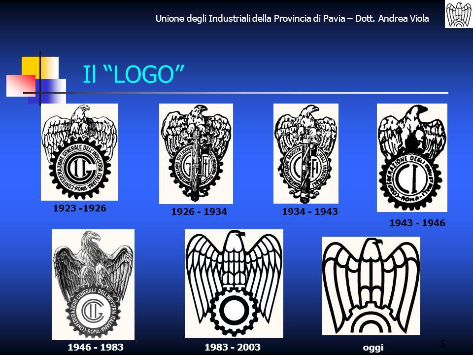 Il LOGO 1923 -1926 1926 - 1934 1934 - 1943 1943 - 1946 1946 - 1983 1983 - 2003 oggi