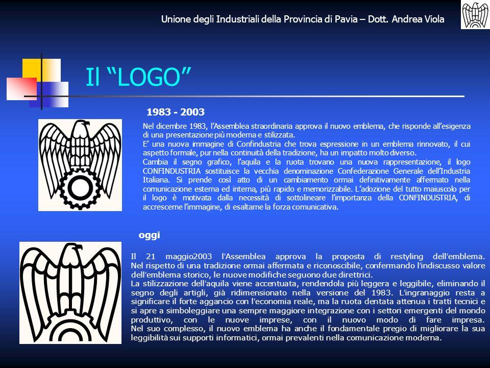 Il LOGO 1983 - 2003.