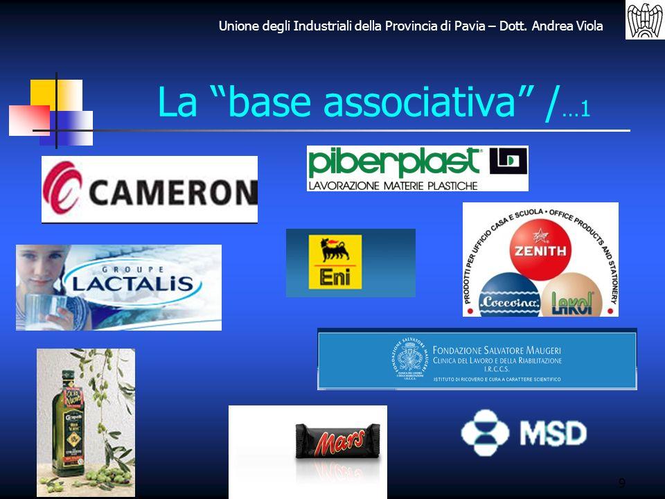 La base associativa /…1