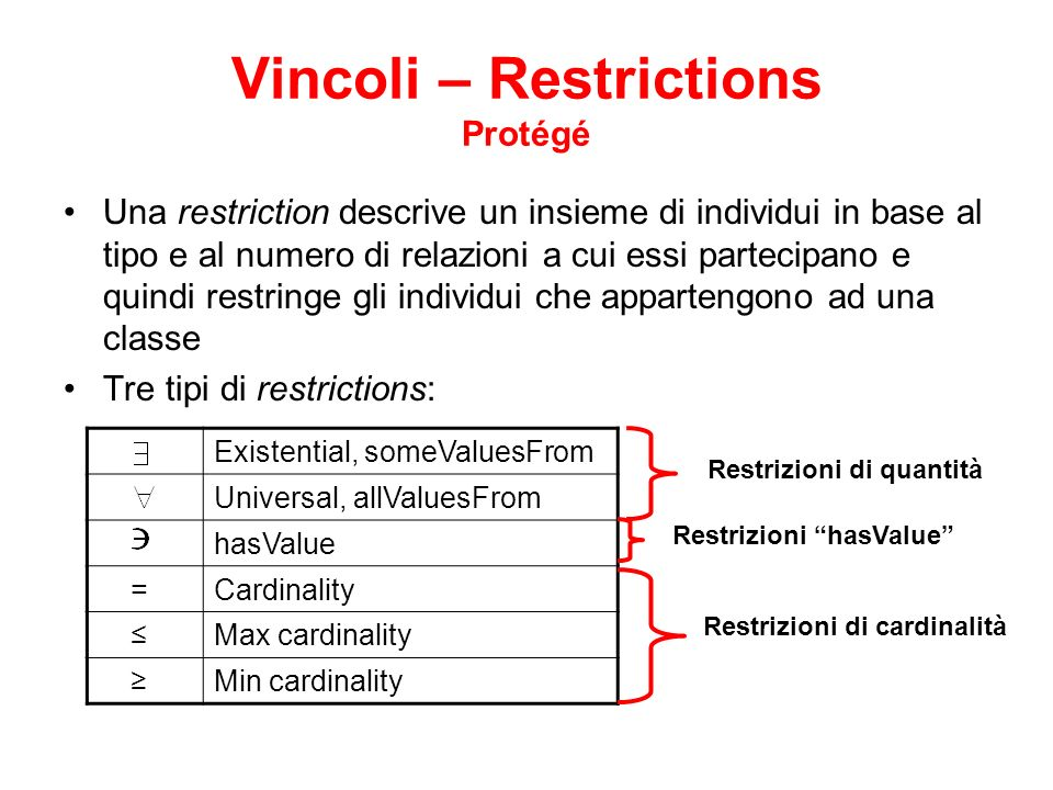 Vincoli – Restrictions Protégé