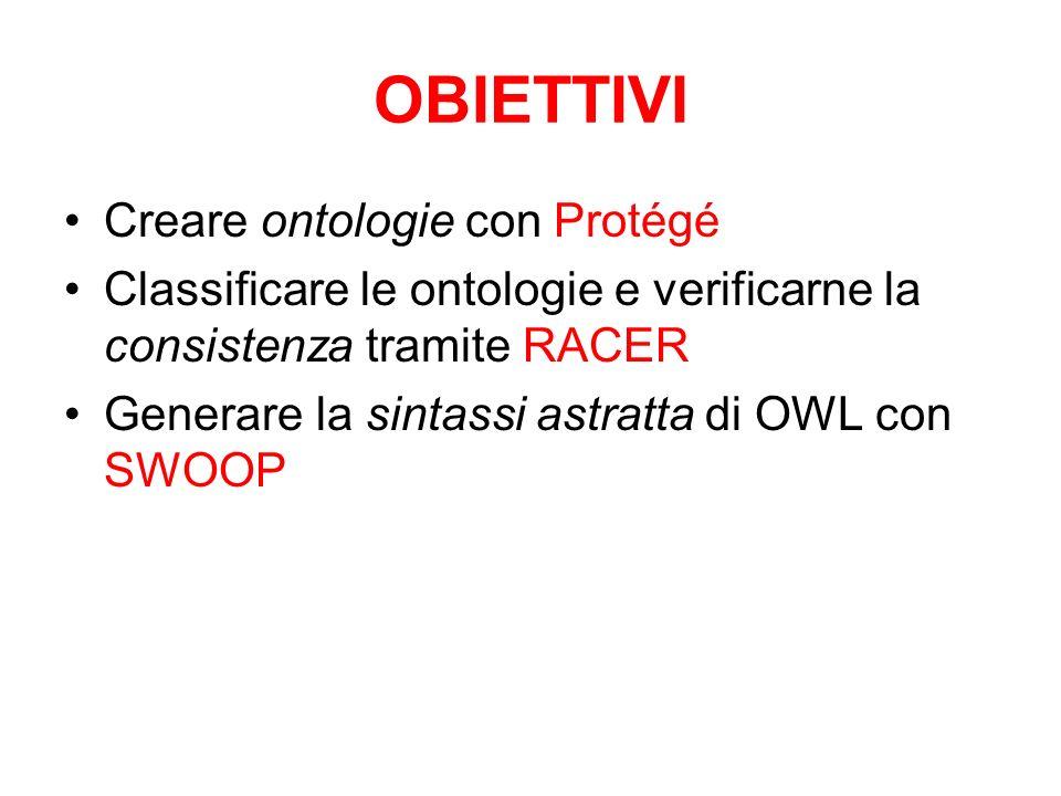 OBIETTIVI Creare ontologie con Protégé